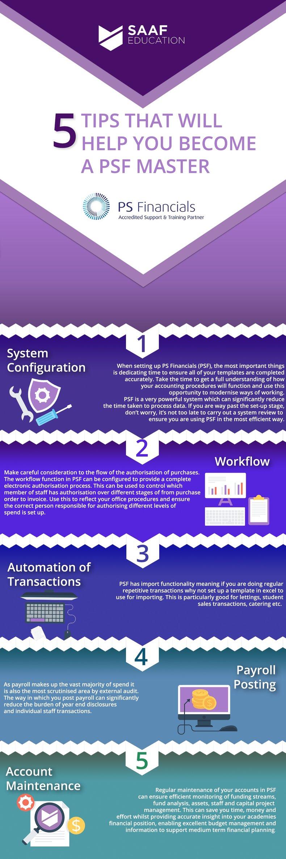 PSF-Master-Infographic.jpg
