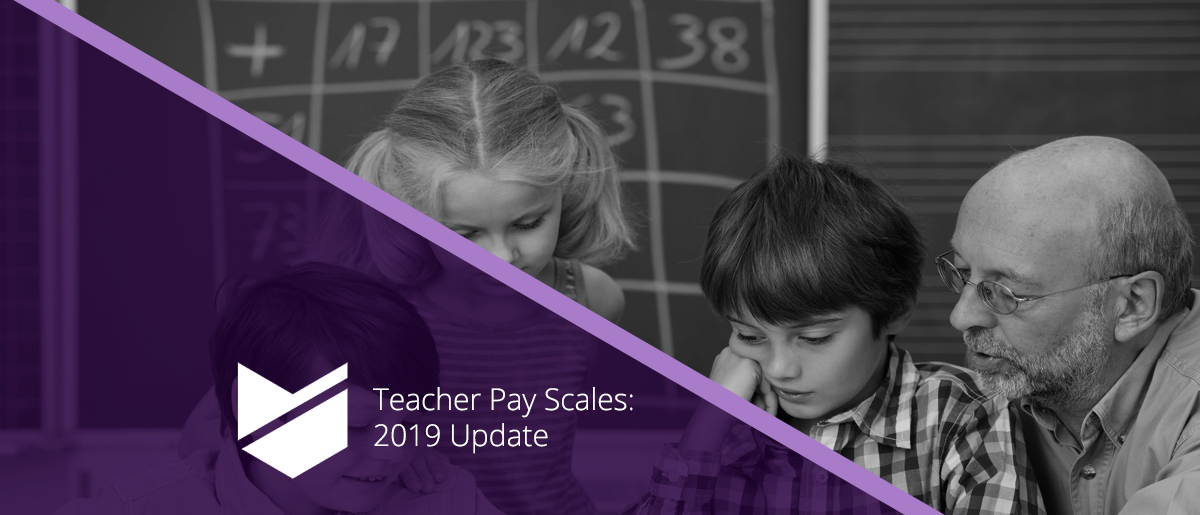 Teacher Pay scales